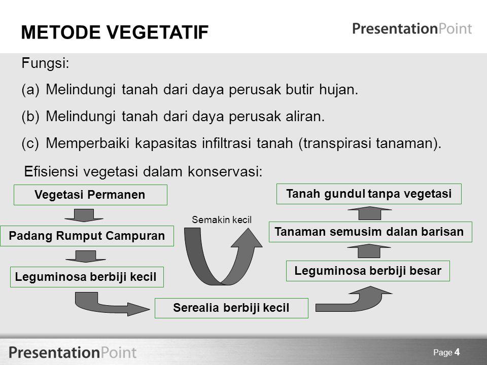 Page 4 METODE VEGETATIF Fungsi: (a)Melindungi tanah dari daya perusak butir hujan. (b)Melindungi tanah dari daya perusak aliran. (c)Memperbaiki kapasi