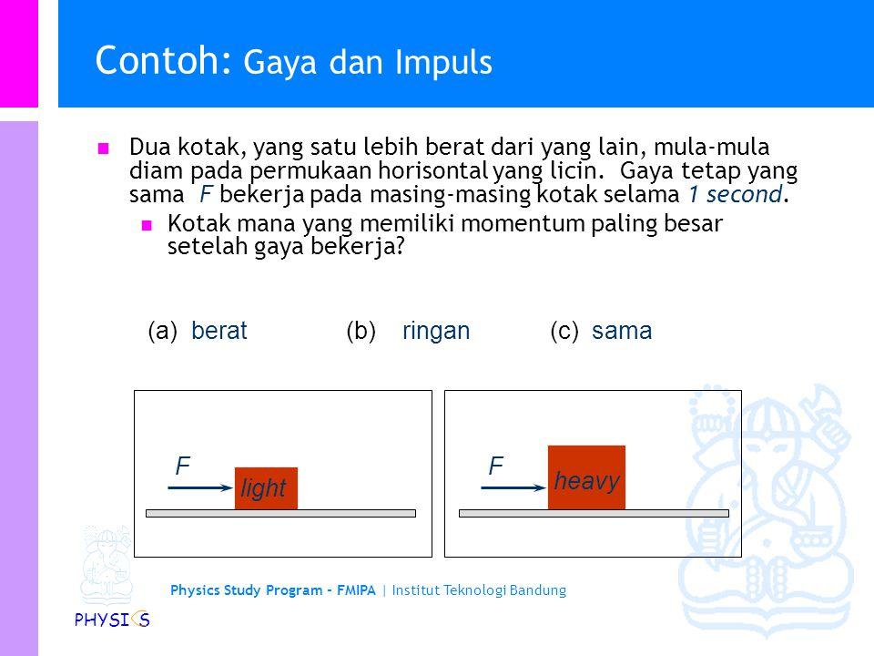 Physics Study Program - FMIPA | Institut Teknologi Bandung PHYSI S Gaya dan Impuls titi tftf tt F t F t titi tftf tt F  t big, F small F  t smal