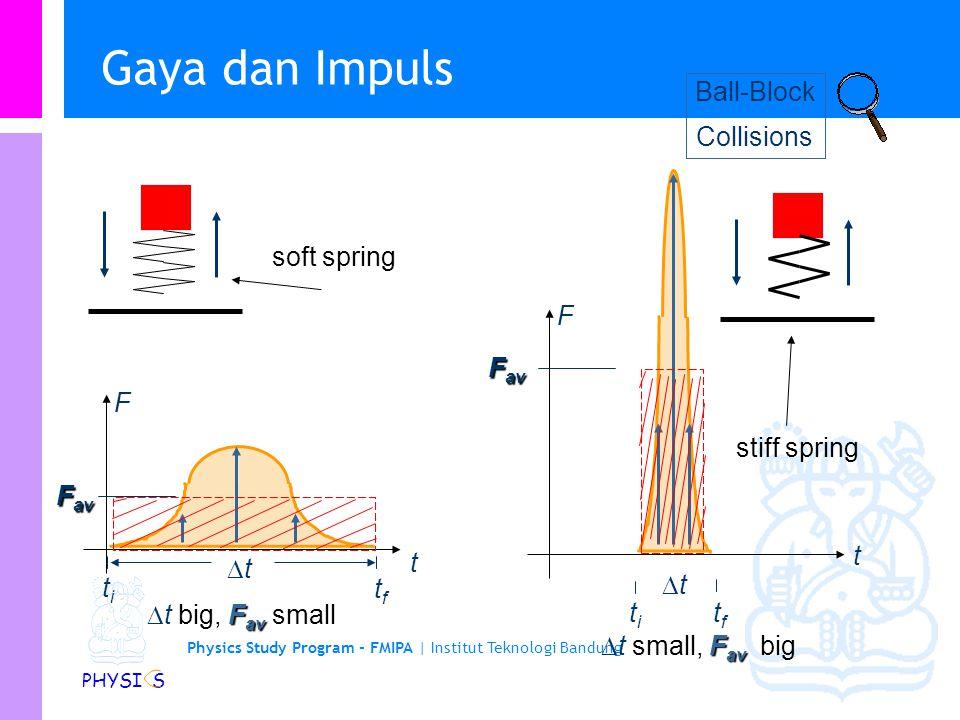 Physics Study Program - FMIPA | Institut Teknologi Bandung PHYSI S Gaya dan Impuls F t titi tftf F av Gaya rata-rata untuk selang waktu  t = t f - t