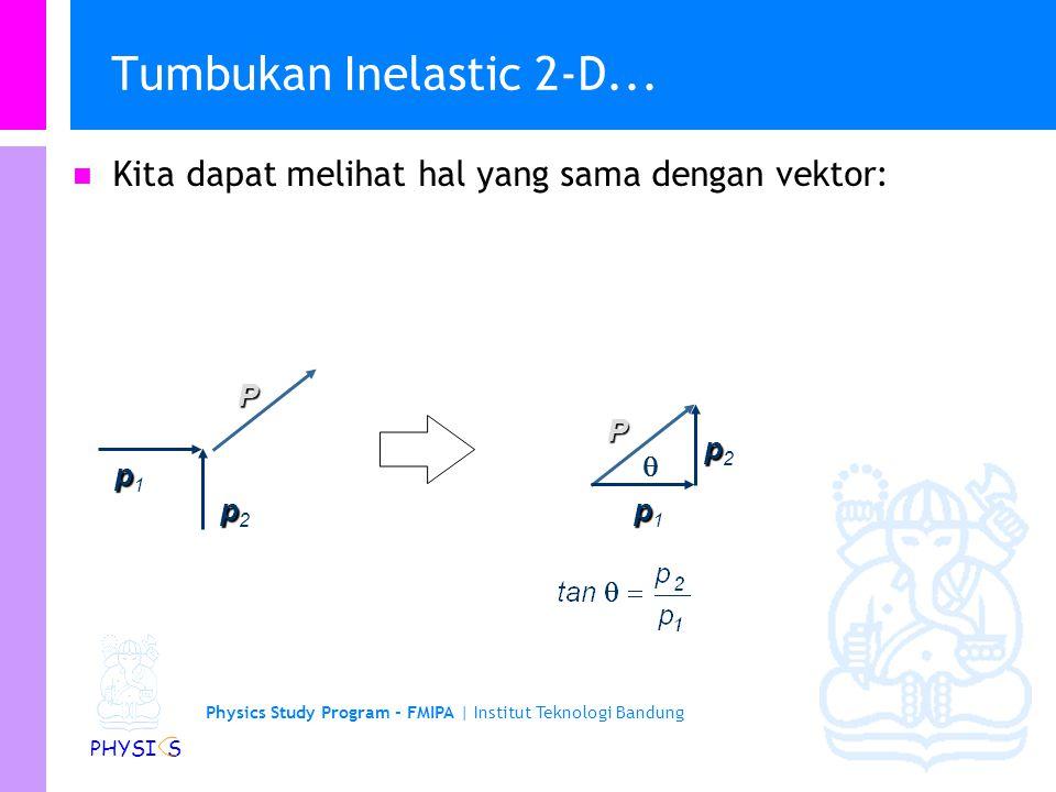 Physics Study Program - FMIPA | Institut Teknologi Bandung PHYSI S Tumbukan Inelastik 2-D... Sehingga kita ketahui semua tentang gerak setelah tumbuka