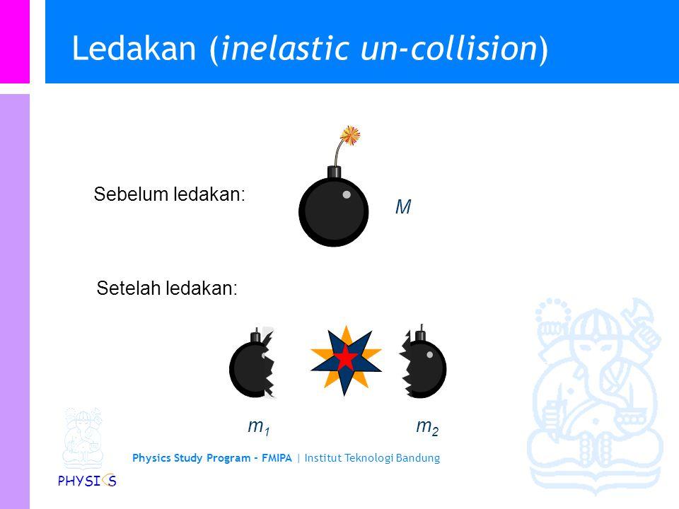 Physics Study Program - FMIPA | Institut Teknologi Bandung PHYSI S Tumbukan Inelastic 2-D... Kita dapat melihat hal yang sama dengan vektor: P pp1pp1