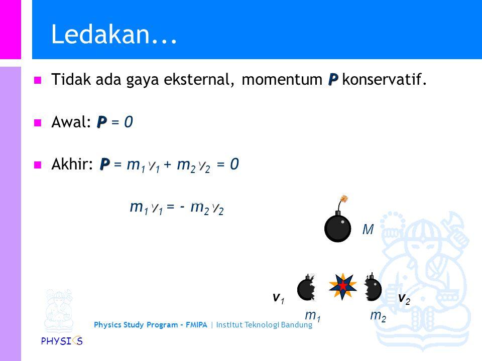 Physics Study Program - FMIPA | Institut Teknologi Bandung PHYSI S Ledakan (inelastic un-collision) Sebelum ledakan: M m1m1 m2m2 v1v1 v2v2 Setelah led