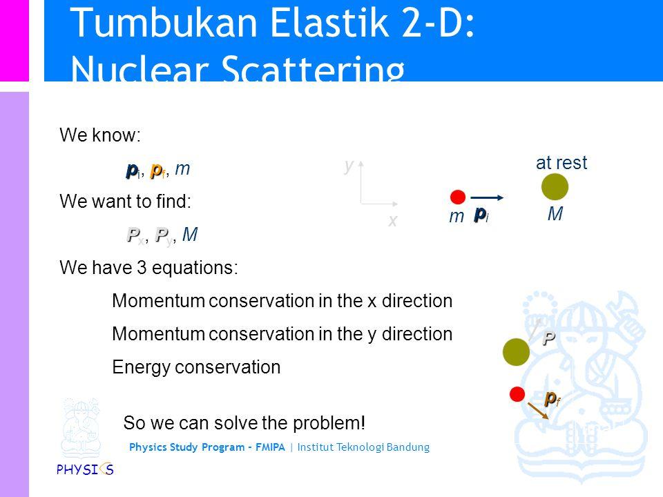 Physics Study Program - FMIPA | Institut Teknologi Bandung PHYSI S M Tumbukan Elastik 2-D: Nuclear Scattering p p Sebuah partikel yang tidak diketahui