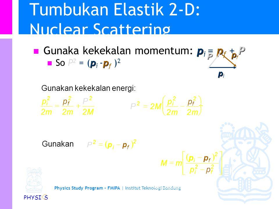 Physics Study Program - FMIPA | Institut Teknologi Bandung PHYSI S Aside: Kinetic Energy Kita tahu bahwa K = 1 / 2 mv 2 Energi kinetik dapat juga diny