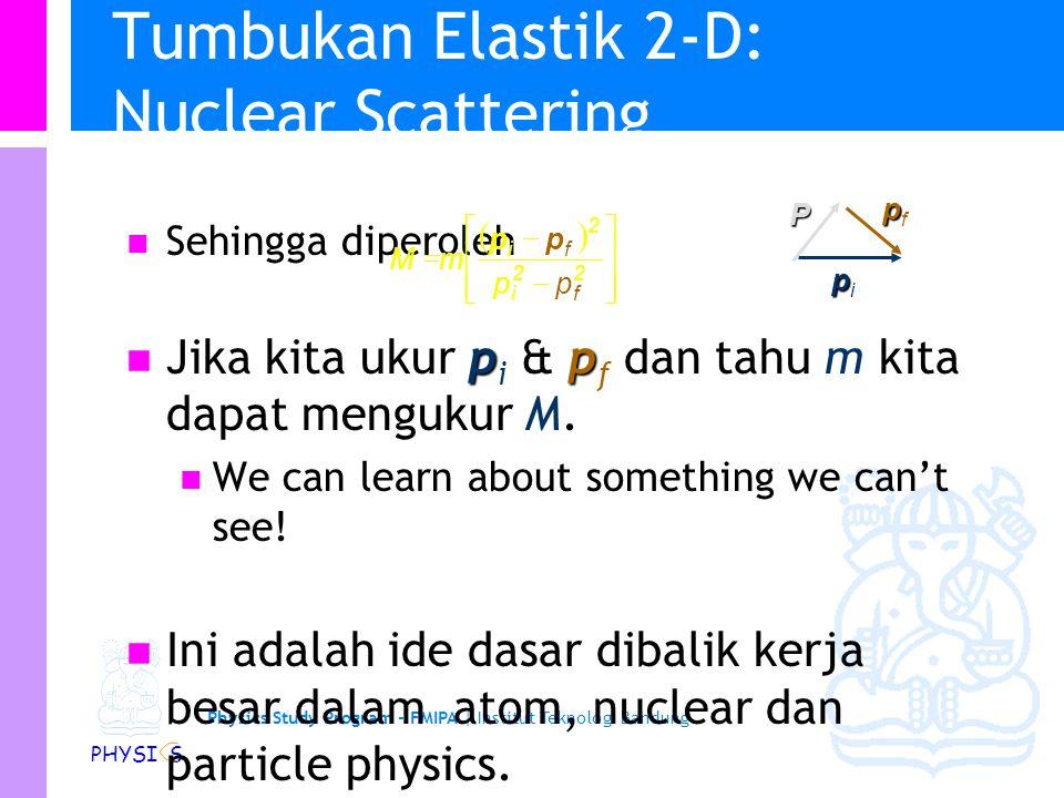 Physics Study Program - FMIPA | Institut Teknologi Bandung PHYSI S Tumbukan Elastik 2-D: Nuclear Scattering ppP Gunaka kekekalan momentum: p i = p f +