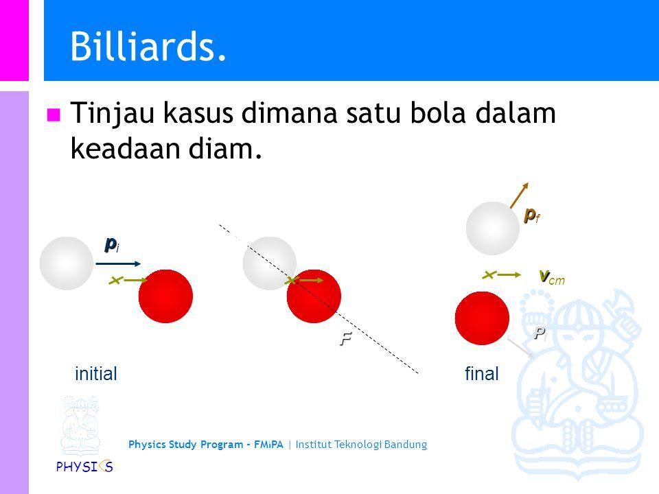 Physics Study Program - FMIPA | Institut Teknologi Bandung PHYSI S Contoh lain Tumbukan Elastik 2-D: Billiards. Jika semua yg kita ketahui adalah kece