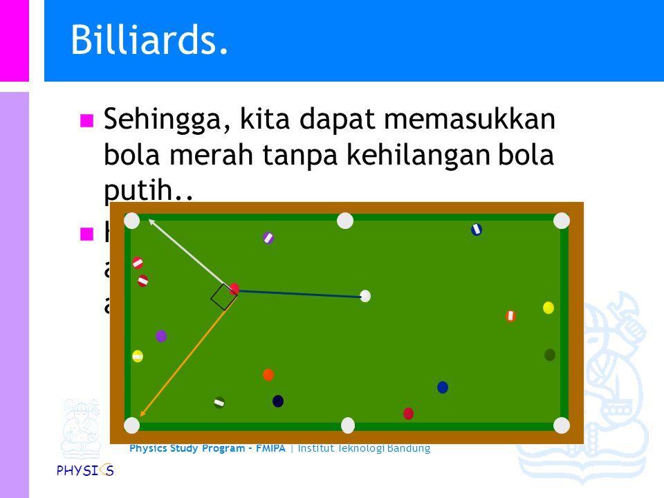 Physics Study Program - FMIPA | Institut Teknologi Bandung PHYSI S Billiards. Arah-arah akhir terpisah sebesar 90 o. ppfppf ppippi F PPfPPf initialfin