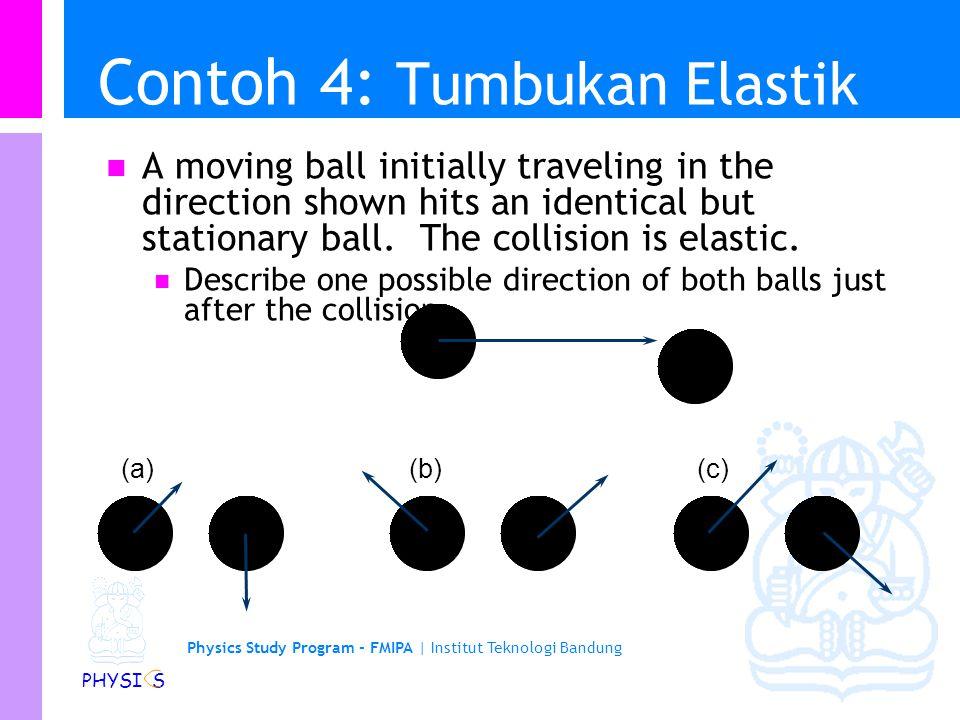 Physics Study Program - FMIPA | Institut Teknologi Bandung PHYSI S Billiards. Sehingga, kita dapat memasukkan bola merah tanpa kehilangan bola putih..
