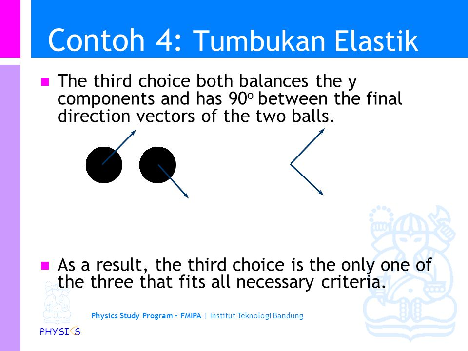Physics Study Program - FMIPA | Institut Teknologi Bandung PHYSI S Contoh 4: Tumbukan Elastik 2-D In the first solution, the angle between the balls i