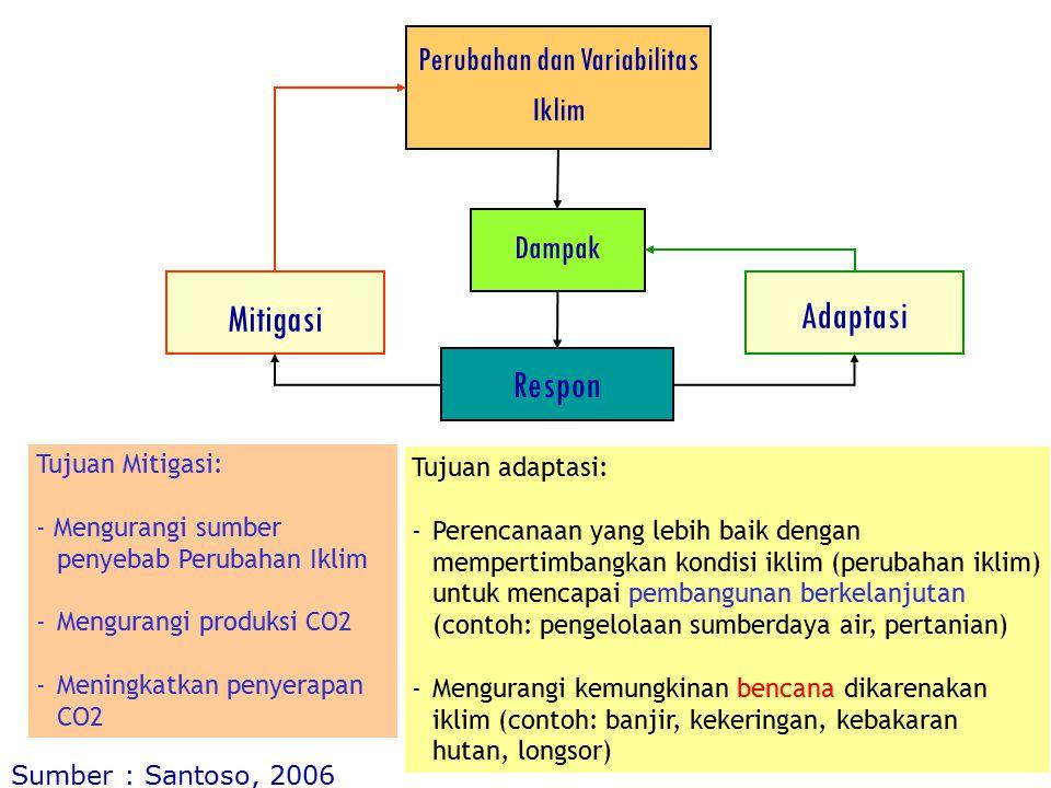 Tujuan adaptasi: -Perencanaan yang lebih baik dengan mempertimbangkan kondisi iklim (perubahan iklim) untuk mencapai pembangunan berkelanjutan (contoh
