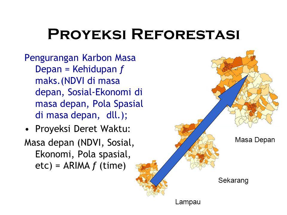 Proyeksi Reforestasi Pengurangan Karbon Masa Depan = Kehidupan ƒ maks.(NDVI di masa depan, Sosial-Ekonomi di masa depan, Pola Spasial di masa depan, d