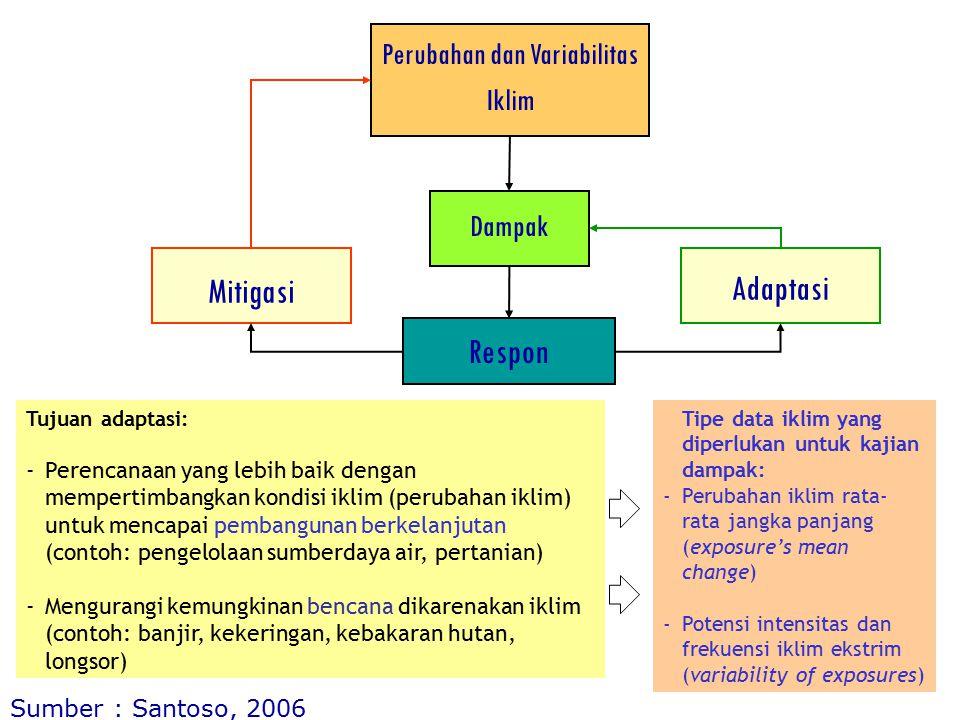Intensitas Energi (toe per juta US$, harga 1995)  Japan : 92,3  Indonesia: 470 Konsumsi energi perkapita (toe per kapita)  Japan : 4,14  Indonesia: 0,467 Konsumsi energi per kapita relatif rendah, sedangkan intensitas energi cukup tinggi