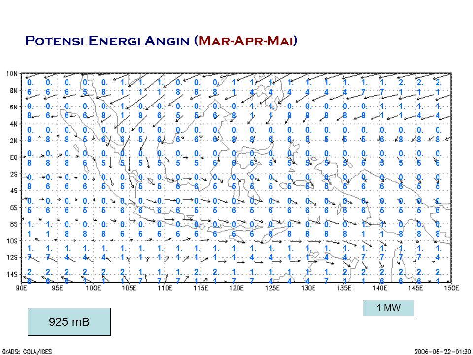 925 mB 21 1 MW 0. 6 0. 5 0. 8 1. 1 0. 8 1. 1 1. 4 1. 7 2. 1 0. 8 0. 6 0. 8 1. 1 0. 8 0. 6 0. 5 0. 6 0. 8 1. 1 0. 8 1. 1 1. 4 0. 8 0. 5 0. 6 0. 5 0. 6