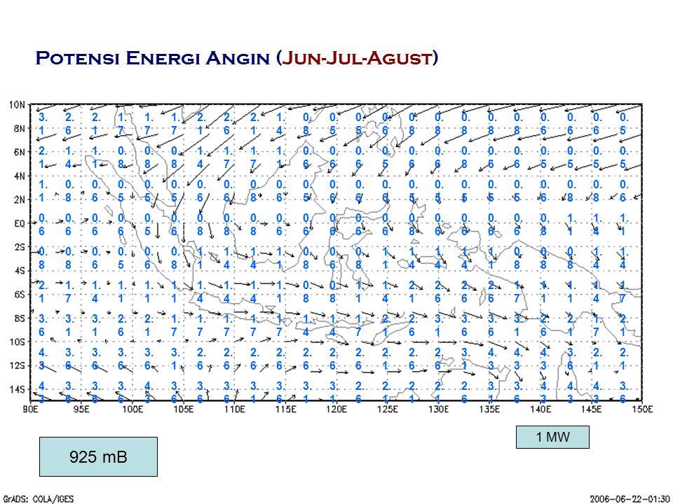 925 mB 21 1 MW 3. 1 2. 6 2. 1 1. 7 2. 1 2. 6 2. 1 1. 4 0. 8 0. 5 0. 6 0. 8 0. 6 0. 5 2. 1 1. 4 1. 1 0. 8 1. 4 1. 7 1. 1 0. 6 0. 5 0. 6 0. 8 0. 6 0. 5