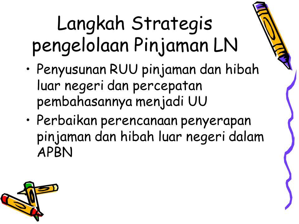 Langkah Strategis pengelolaan Pinjaman LN Penyusunan RUU pinjaman dan hibah luar negeri dan percepatan pembahasannya menjadi UU Perbaikan perencanaan