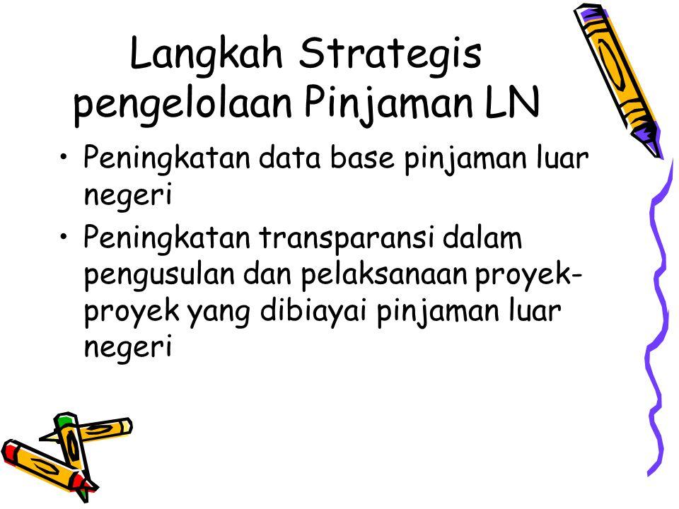 Langkah Strategis pengelolaan Pinjaman LN Peningkatan data base pinjaman luar negeri Peningkatan transparansi dalam pengusulan dan pelaksanaan proyek-