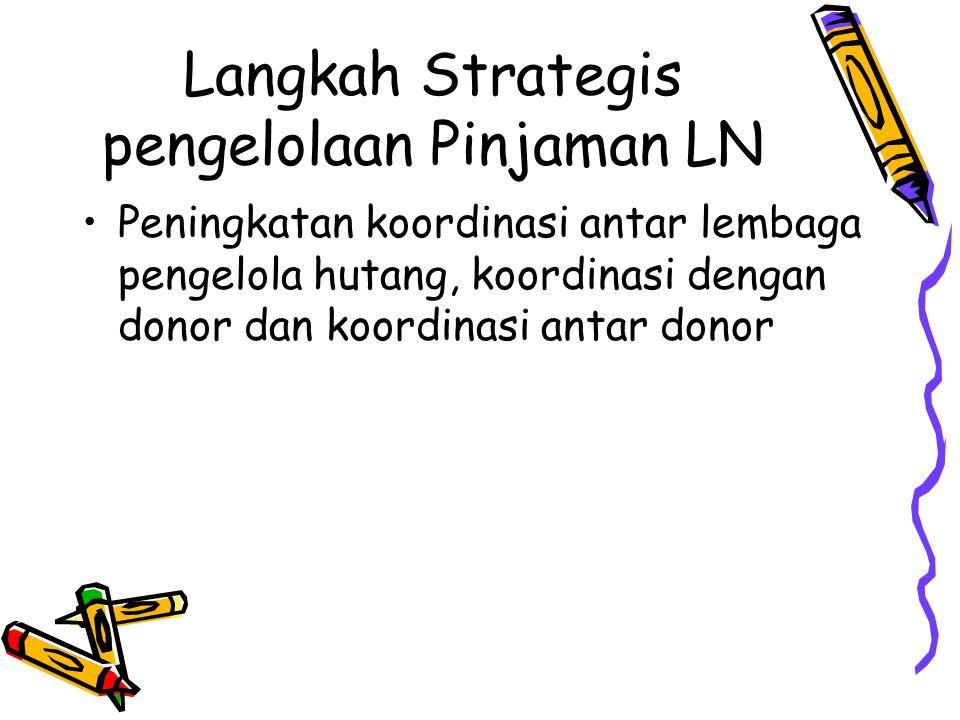 Langkah Strategis pengelolaan Pinjaman LN Peningkatan koordinasi antar lembaga pengelola hutang, koordinasi dengan donor dan koordinasi antar donor
