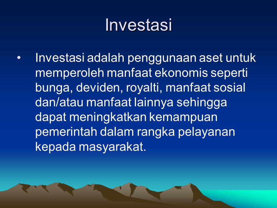 Investasi Investasi adalah penggunaan aset untuk memperoleh manfaat ekonomis seperti bunga, deviden, royalti, manfaat sosial dan/atau manfaat lainnya