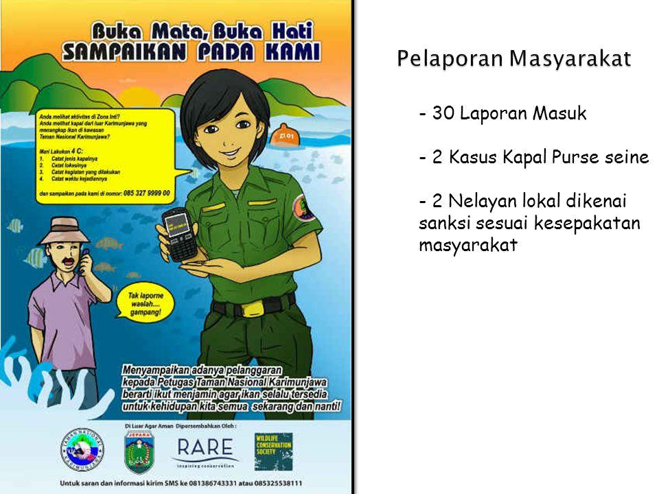 - 30 Laporan Masuk - 2 Kasus Kapal Purse seine - 2 Nelayan lokal dikenai sanksi sesuai kesepakatan masyarakat