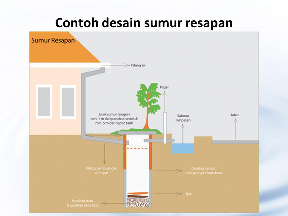 Media untuk sumur resapan Buis beton Anyaman bambu