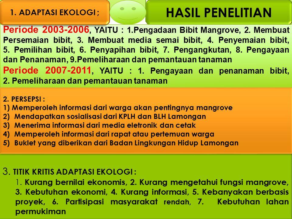 HASIL PENELITIAN Periode 2003-2006, YAITU : 1.Pengadaan Bibit Mangrove, 2.