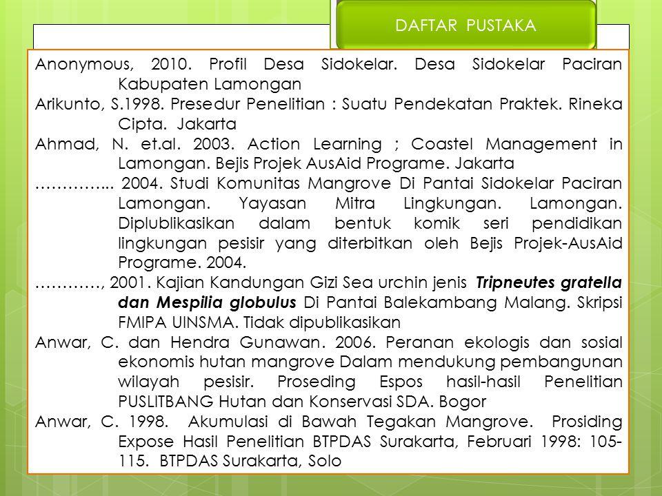 DAFTAR PUSTAKA Anonymous, 2010.Profil Desa Sidokelar.