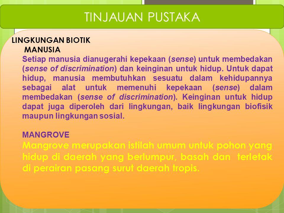 TINJAUAN PUSTAKA LINGKUNGAN BIOTIK MANUSIA Setiap manusia dianugerahi kepekaan (sense) untuk membedakan (sense of discrimination) dan keinginan untuk hidup.