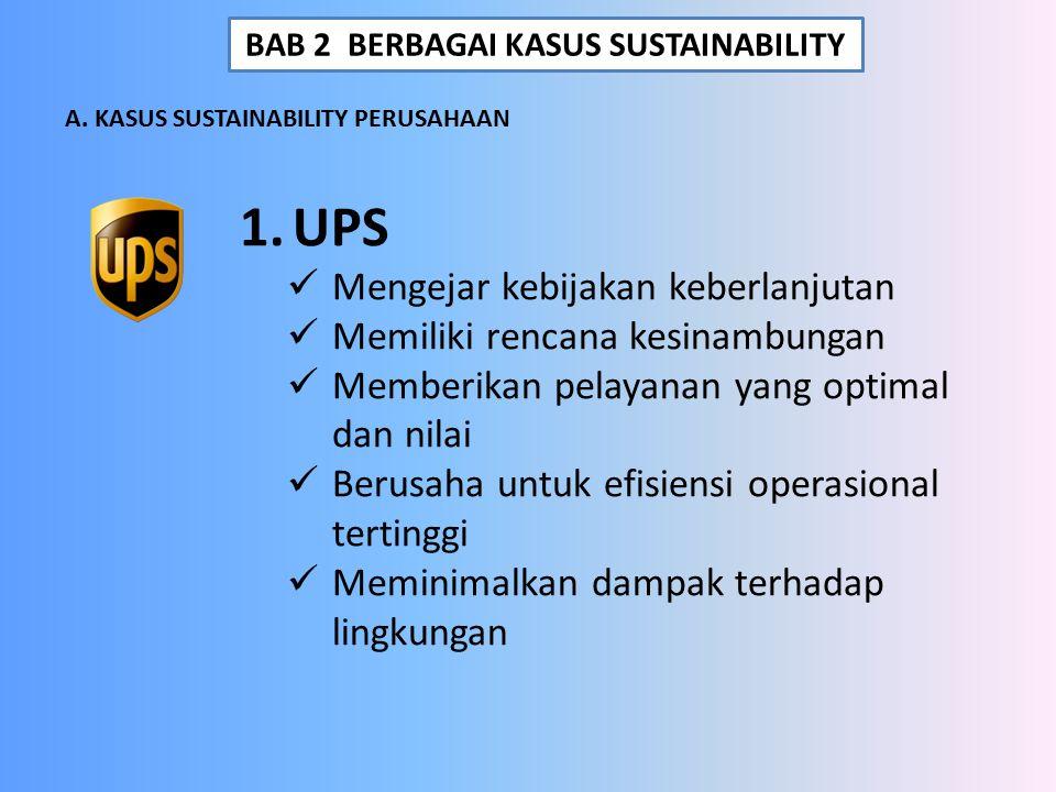 BAB 2 BERBAGAI KASUS SUSTAINABILITY 1.UPS Mengejar kebijakan keberlanjutan Memiliki rencana kesinambungan Memberikan pelayanan yang optimal dan nilai