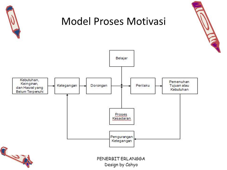 PENERBIT ERLANGGA Design by Cahyo Model Proses Motivasi