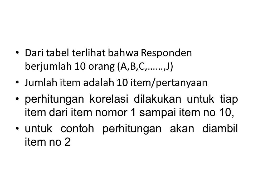 Dari tabel terlihat bahwa Responden berjumlah 10 orang (A,B,C,……,J) Jumlah item adalah 10 item/pertanyaan perhitungan korelasi dilakukan untuk tiap item dari item nomor 1 sampai item no 10, untuk contoh perhitungan akan diambil item no 2