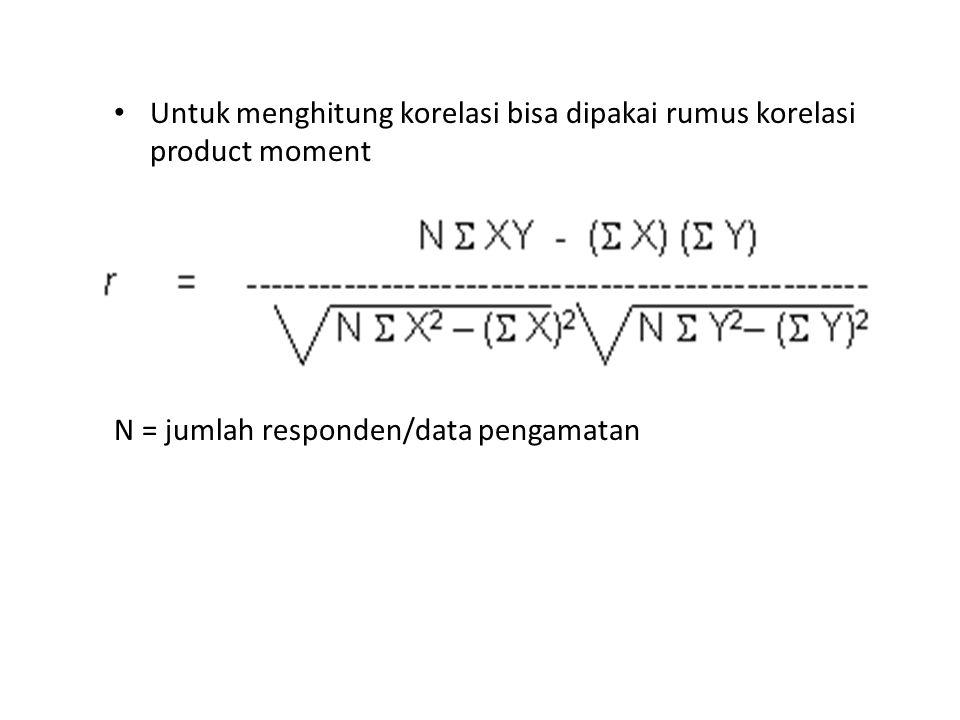 Untuk menghitung korelasi bisa dipakai rumus korelasi product moment N = jumlah responden/data pengamatan