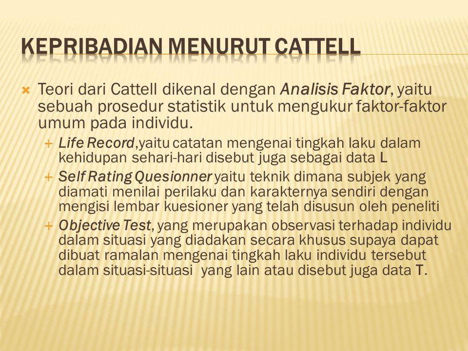  Cattell berpendapat bahwa kepribadian merupakan suatu bentuk struktur kompleks dari trait dari berbagai macam kategori.