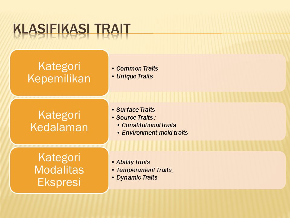 Common Traits Unique Traits Kategori Kepemilikan Surface Traits Source Traits : Constitutional traits Environment-mold traits Kategori Kedalaman Ability Traits Temperament Traits, Dynamic Traits Kategori Modalitas Ekspresi