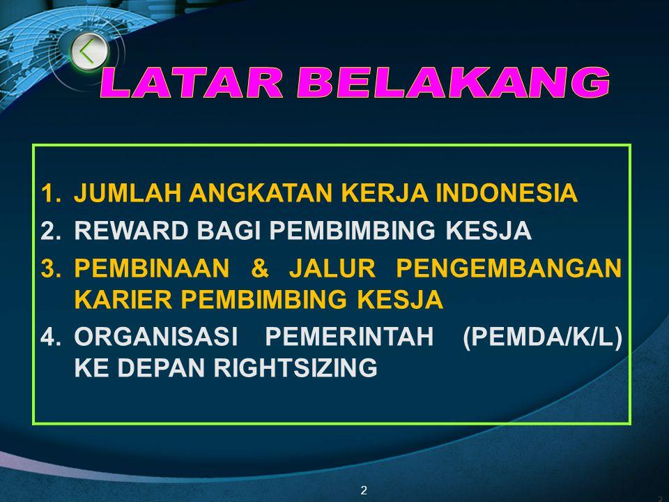 2 2 1.JUMLAH ANGKATAN KERJA INDONESIA 2.REWARD BAGI PEMBIMBING KESJA 3.PEMBINAAN & JALUR PENGEMBANGAN KARIER PEMBIMBING KESJA 4.ORGANISASI PEMERINTAH