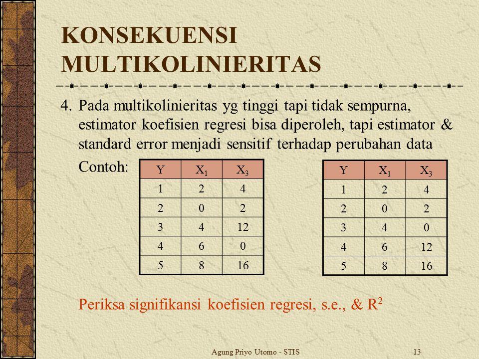 Agung Priyo Utomo - STIS13 KONSEKUENSI MULTIKOLINIERITAS 4.Pada multikolinieritas yg tinggi tapi tidak sempurna, estimator koefisien regresi bisa dipe