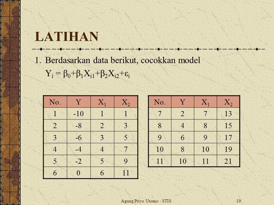 Agung Priyo Utomo - STIS19 LATIHAN 1.Berdasarkan data berikut, cocokkan model Y i = β 0 +β 1 X i1 +β 2 X i2 +ε i No.YX1X1 X2X2 1-1011 2-823 3-635 4-44