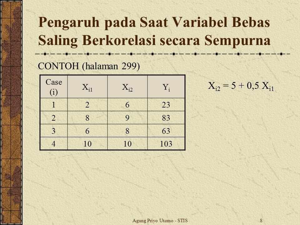 Agung Priyo Utomo - STIS19 LATIHAN 1.Berdasarkan data berikut, cocokkan model Y i = β 0 +β 1 X i1 +β 2 X i2 +ε i No.YX1X1 X2X2 1-1011 2-823 3-635 4-447 5-259 60611 No.YX1X1 X2X2 72713 84815 96917 108 19 11101121