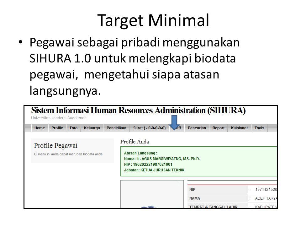 Target Minimal Pegawai sebagai pribadi menggunakan SIHURA 1.0 untuk melengkapi biodata pegawai, mengetahui siapa atasan langsungnya.