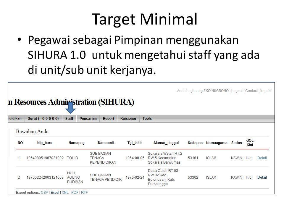 Target Minimal Pegawai sebagai Pimpinan menggunakan SIHURA 1.0 untuk mengetahui staff yang ada di unit/sub unit kerjanya.