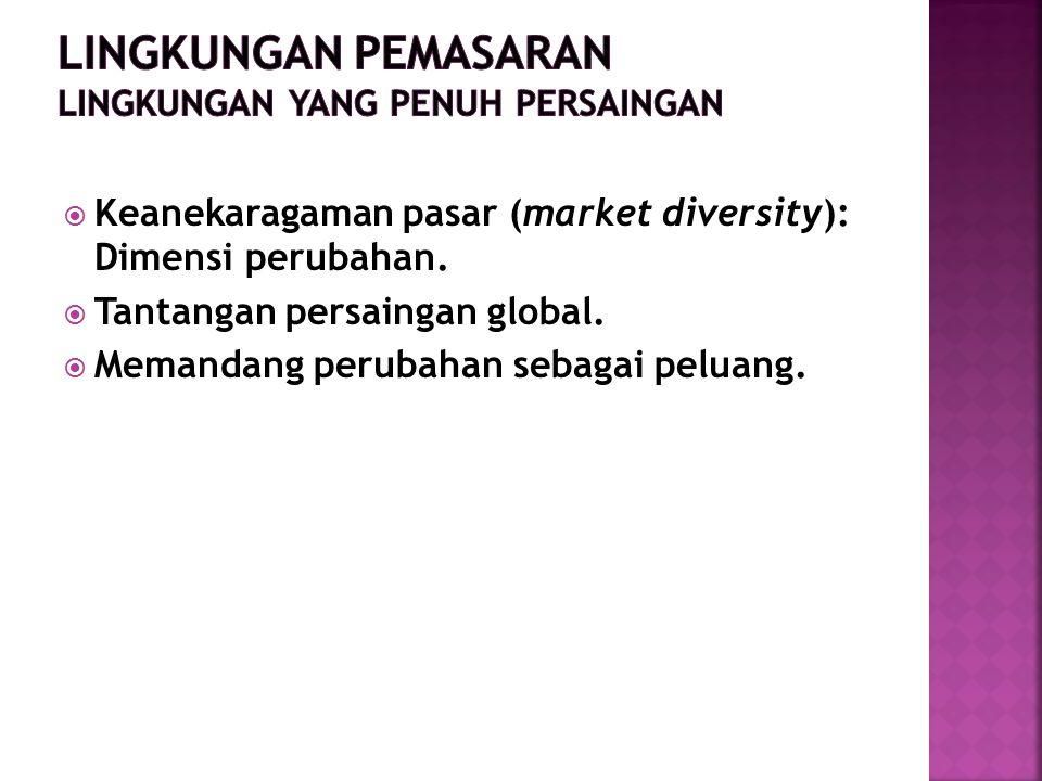  Keanekaragaman pasar (market diversity): Dimensi perubahan.  Tantangan persaingan global.  Memandang perubahan sebagai peluang.