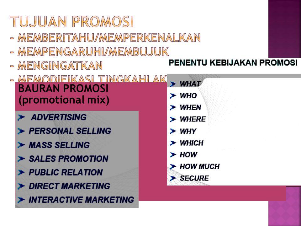 BAURAN PROMOSI (promotional mix)
