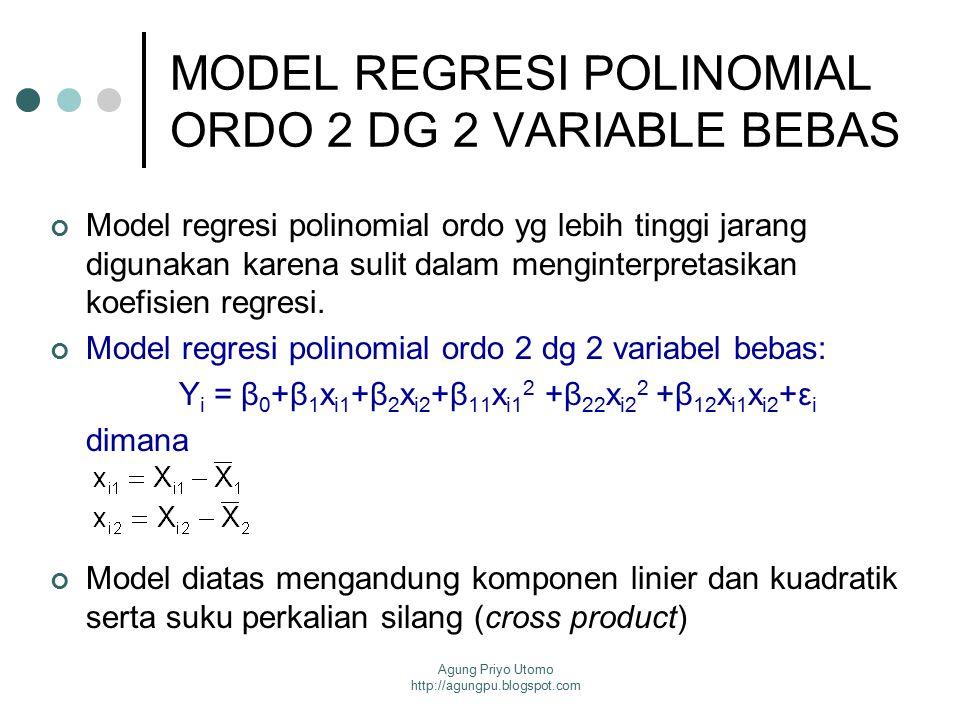 Agung Priyo Utomo http://agungpu.blogspot.com MODEL REGRESI POLINOMIAL ORDO 2 DG 2 VARIABLE BEBAS Arti koefisien model regresi polinomial ordo 2: β 0 mpk nilai Y (rata-rata Y) pada saat x i1 = 0 dan x i2 = 0 β 1 disebut koefisien efek linier (linear effect coefficient) dari variabel x i1 β 11 disebut koefisien efek kuadratik (quadratic effect coefficient) dari variabel x i1 β 2 disebut koefisien efek linier dari variabel x i2 β 22 disebut koefisien efek kuadratik dari variabel x i2 β 12 disebut koefisien efek interaksi antara x i1 dan x i2