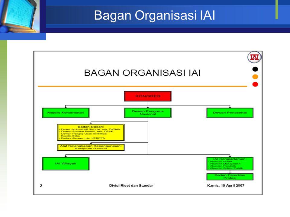 Bagan Organisasi IAI