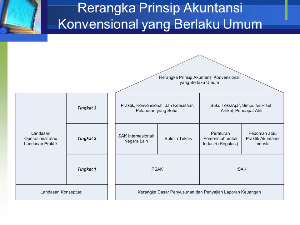 Rerangka Prinsip Akuntansi Konvensional yang Berlaku Umum