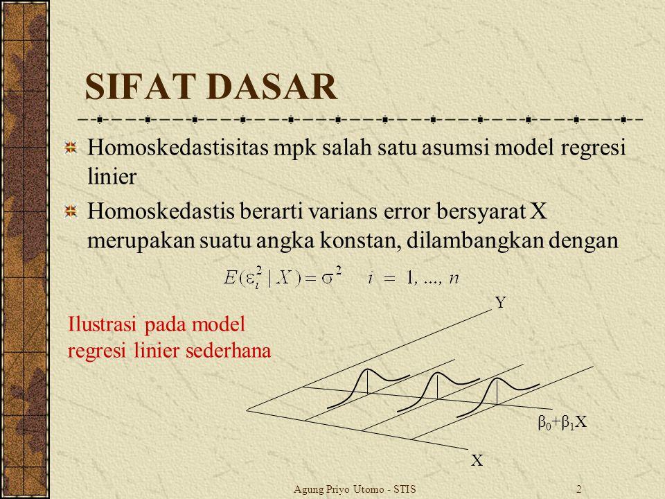 Agung Priyo Utomo - STIS3 SIFAT DASAR Sebaliknya, heteroskedastis berarti varians error bersyarat X merupakan angka yg tidak konstan, dilambangkan dengan Ilustrasi pada model regresi linier sederhana X Y β0+β1Xβ0+β1X