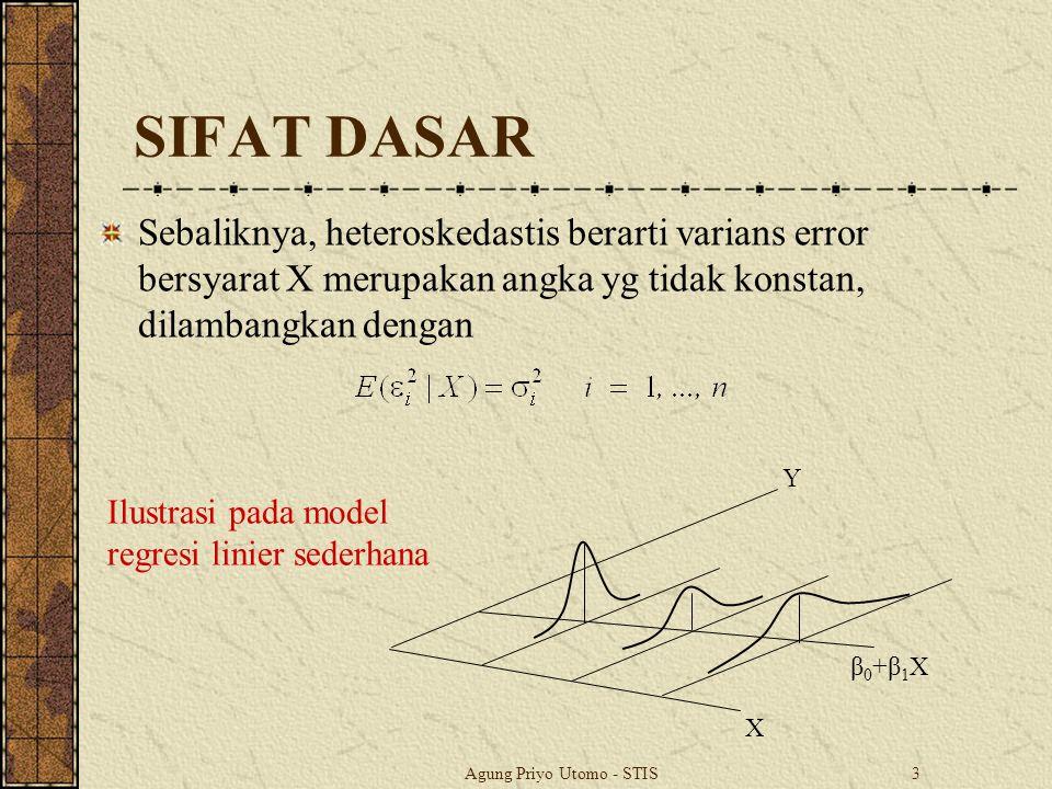 Agung Priyo Utomo - STIS4 CONTOH Pada model regresi linier sederhana Y i = β 0 +β 1 X i +ε i, dimana Y = tabungan dan X = pendapatan Gambar sebelumnya memperlihatkan bahwa meningkatnya pendapatan, tabungan secara rata-rata juga meningkat Gambar pertama, menunjukkan varian tabungan sama untuk semua tingkat pendapatan Gambar kedua, menunjukkan varian tabungan meningkat seiring dengan meningkatnya pendapatan