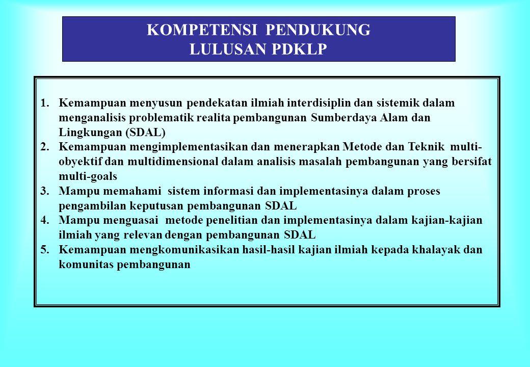 KOMPETENSI PENDUKUNG LULUSAN PDKLP 1.Kemampuan menyusun pendekatan ilmiah interdisiplin dan sistemik dalam menganalisis problematik realita pembangunan Sumberdaya Alam dan Lingkungan (SDAL) 2.Kemampuan mengimplementasikan dan menerapkan Metode dan Teknik multi- obyektif dan multidimensional dalam analisis masalah pembangunan yang bersifat multi-goals 3.Mampu memahami sistem informasi dan implementasinya dalam proses pengambilan keputusan pembangunan SDAL 4.Mampu menguasai metode penelitian dan implementasinya dalam kajian-kajian ilmiah yang relevan dengan pembangunan SDAL 5.Kemampuan mengkomunikasikan hasil-hasil kajian ilmiah kepada khalayak dan komunitas pembangunan