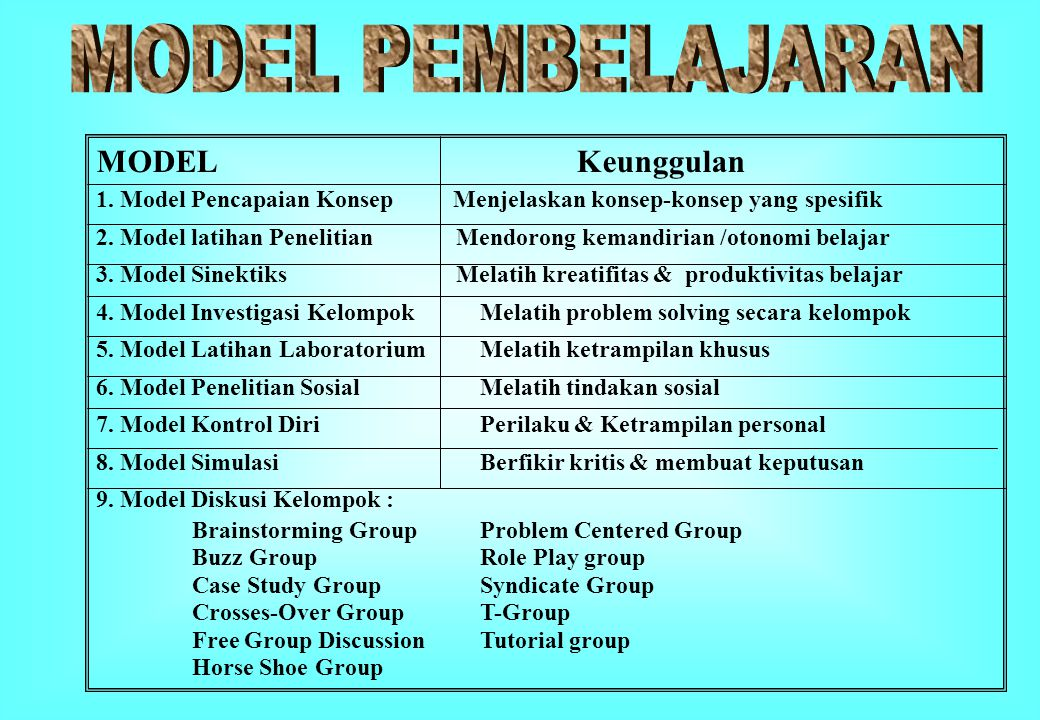 MODELKeunggulan 1. Model Pencapaian Konsep Menjelaskan konsep-konsep yang spesifik 2. Model latihan Penelitian Mendorong kemandirian /otonomi belajar
