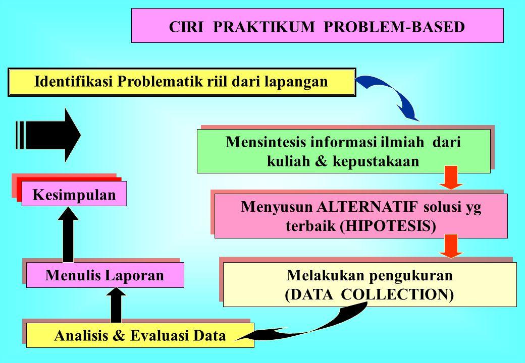 CIRI PRAKTIKUM PROBLEM-BASED Identifikasi Problematik riil dari lapangan Mensintesis informasi ilmiah dari kuliah & kepustakaan Menyusun ALTERNATIF so