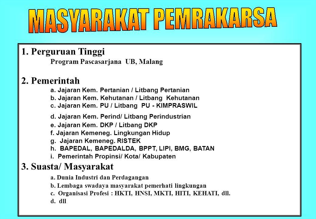 1. Perguruan Tinggi Program Pascasarjana UB, Malang 2. Pemerintah a. Jajaran Kem. Pertanian / Litbang Pertanian b. Jajaran Kem. Kehutanan / Litbang Ke